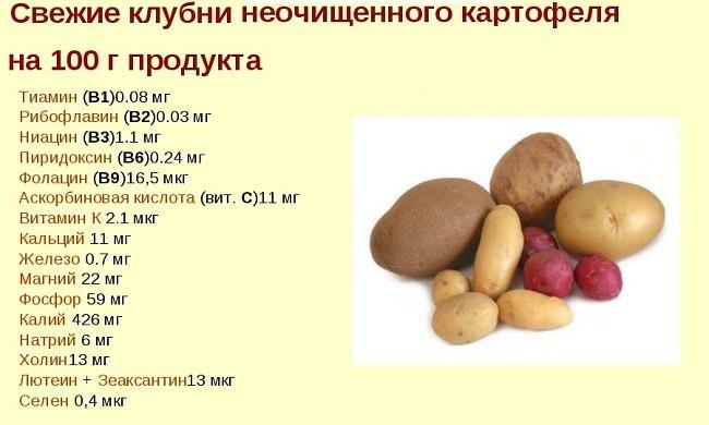 витамин С в картофеле